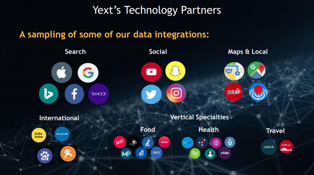 Yext Aktie investieren - Die Technologie Partner von Yext sind breit aufgestellt und alle Social Media Plattformen sind dabei