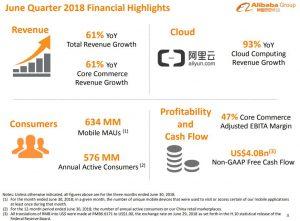Alibaba investieren - Übersicht der Quartalsergebnisse zum zweiten Quartal 2018