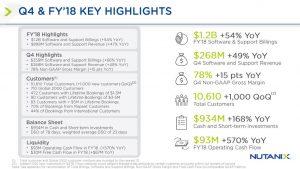 Nutanix Übersicht der Zahlen zum vierten Quartal