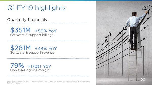Nutanix Aktie Highlights erstes Quartal Geschäftsjahr 2019
