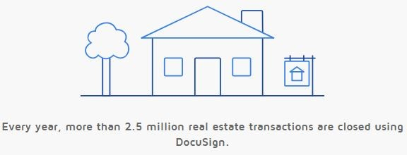 DocuSign Aktie - DocuSign Real Estate Lösung