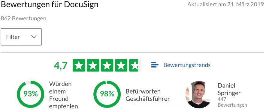 Investieren in DocuSign - Mitarbeiterzufriedenheit Bewertungen von CEO Dan Springer