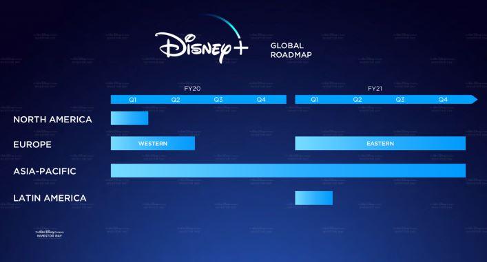 Disney Aktie – Disney+ Verteilung globale Roadmap Nordamerika Europa Asien Südamerika