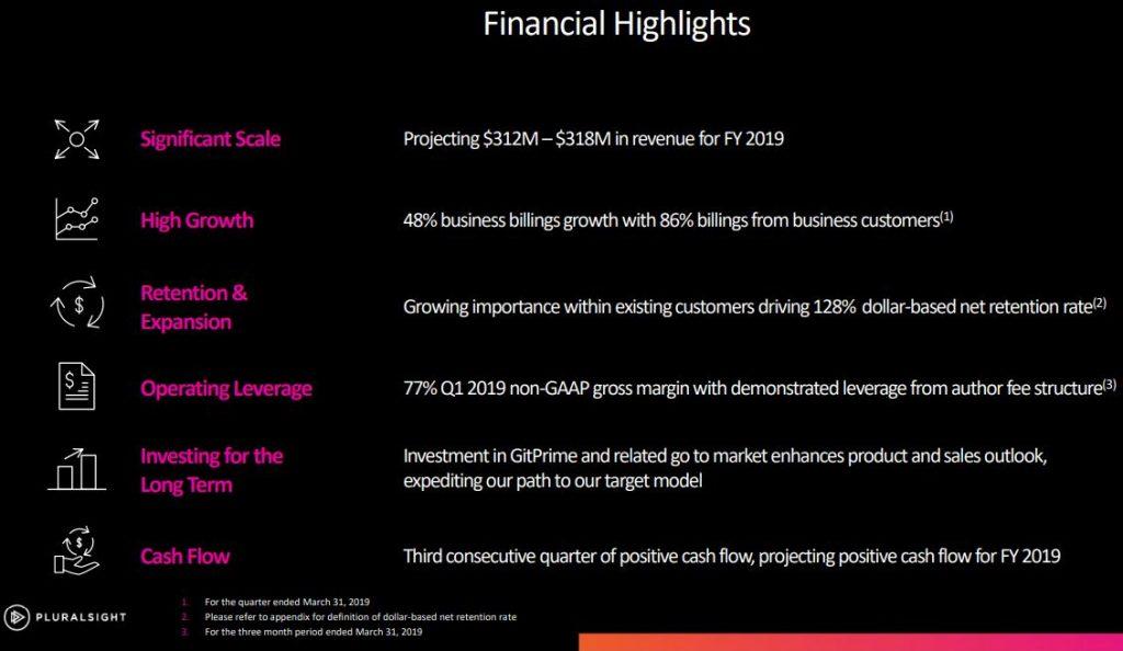 Pluralsight GitPrime - Finanzielle Highlights von Pluralsight im Q1 2019 im Überblick