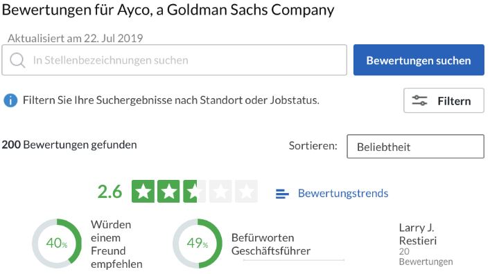 Grafik zu Mitarbeiterbewertungen von Glassdoor für das Unternehmen Ayco von Goldman Sachs