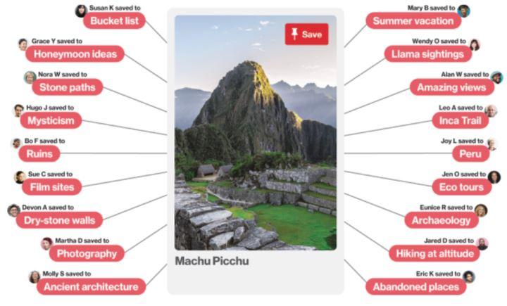 Beispiel Machu Pichu Bucket List
