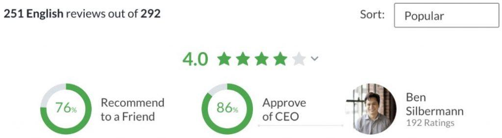 Bewertungen von Pinterest CEO Ben Silbermann auf Glassdoor