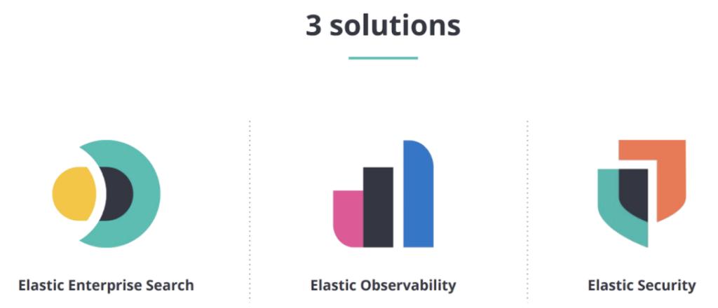 Neue Produktstrategie von Elastic - 3 Angebote Enterprise Search Observability und Security in der Übersicht