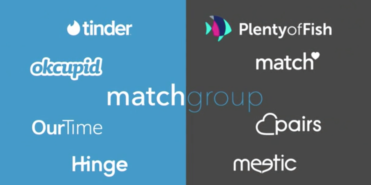 Match Group Aktie Übersicht Brands der Match Group