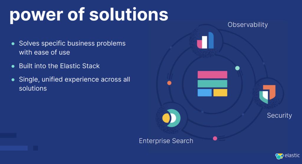Elastic Entwicklung von der reinen Search-Engine zum Multi-Solution-Produktportfolio