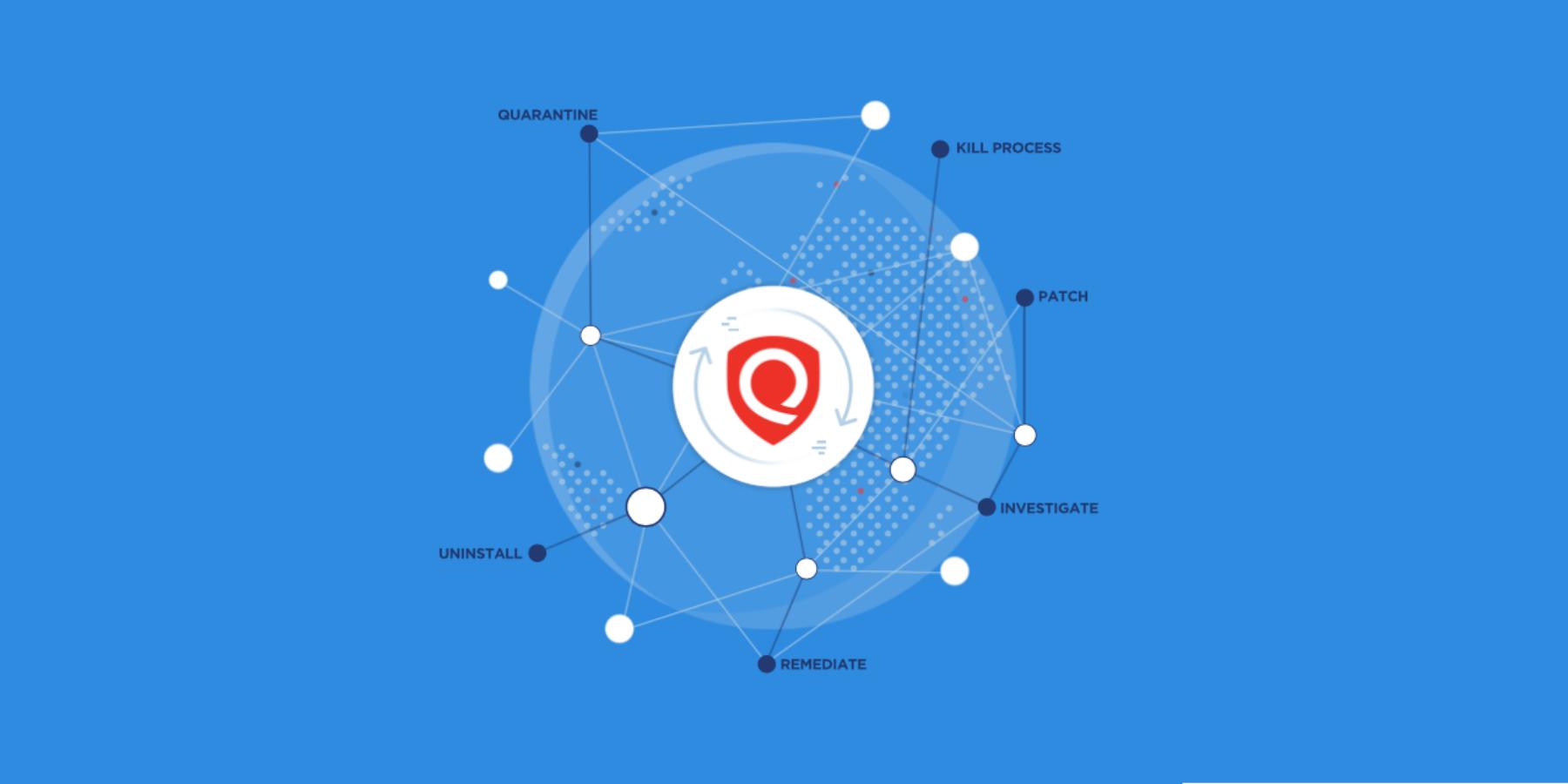 Qualys Aktie Übersicht Geschäftsmodell auf blauem Hintergrund