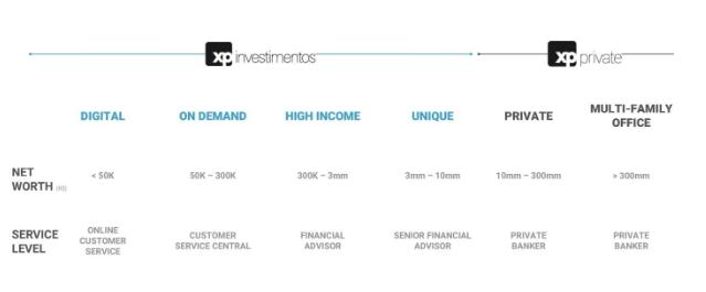 XP_INC - Marktsegmentierung