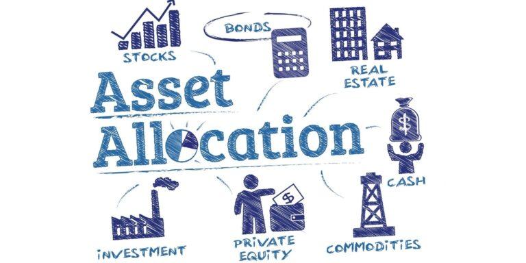 Taktische Asset Allocation