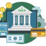 Sberbank Aktie