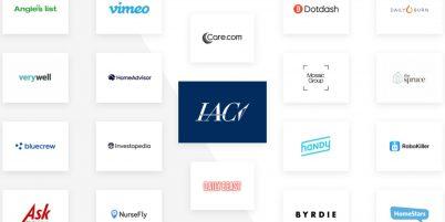IAC Aktie Marken Übersicht