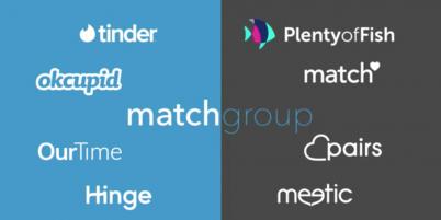 Match Group Aktie Übersicht Brands der Match Group